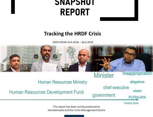"Crisis Snapshot Report ""Tracking the HRDF Crisis"""